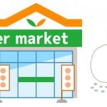 スーパーマーケットの開業資金について